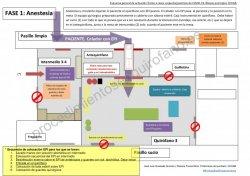 Procedimientos en quirófano. Guía de preparación. Esquema general de actuación en #quirófano frente a casos sospecha/positivos #COVID2019 (en revisión).