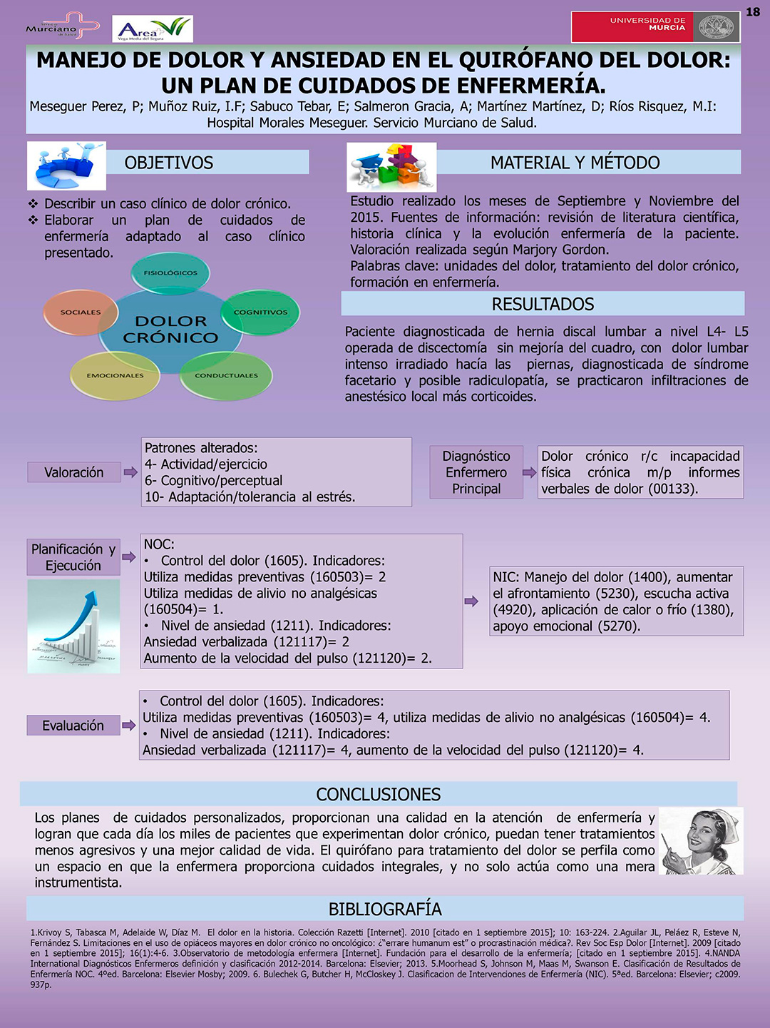 XI Congreso Nacional de Enfermería Quirúrgica   Resúmenes de Posters