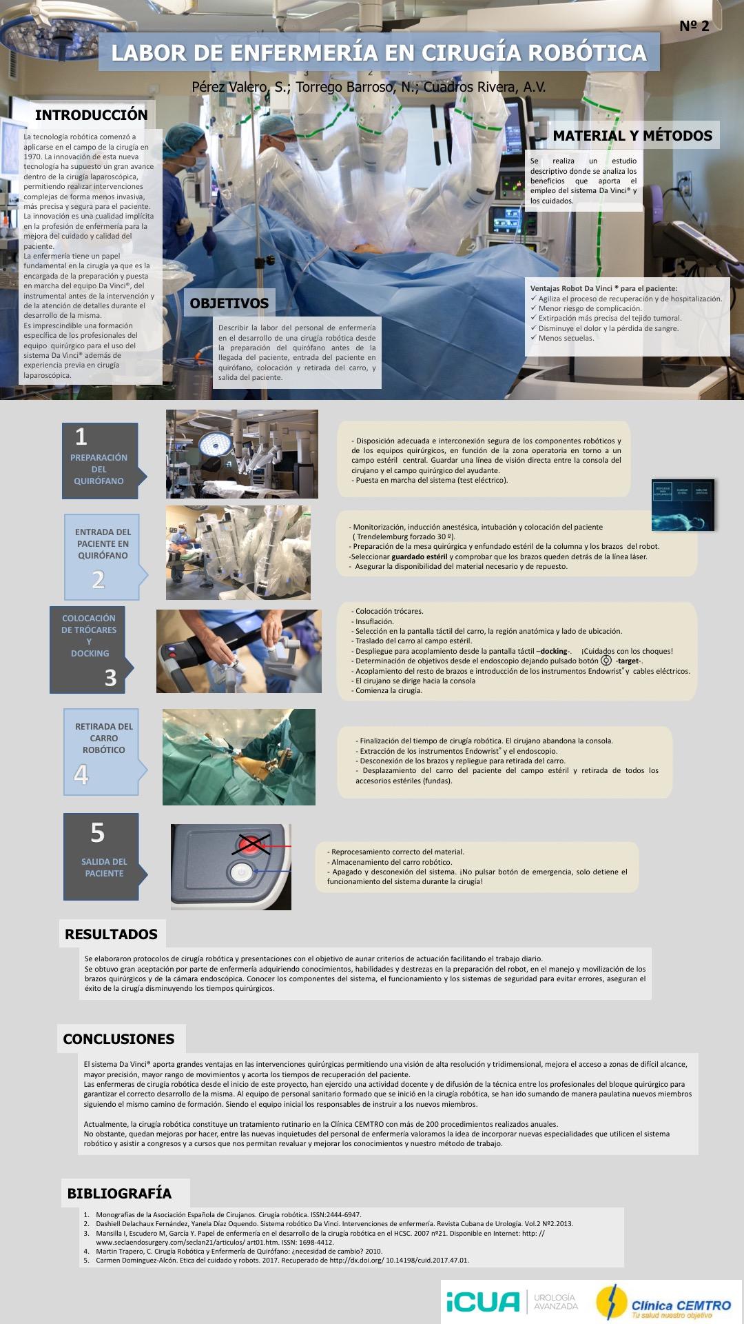 Resúmenes de Posters | XIII Congreso Nacional de Enfermería Quirúrgica